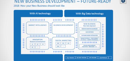 Wie das New Business für die Zukunft ausgerichtet sein sollte