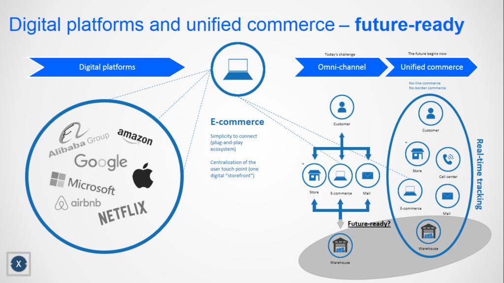 Factsheet: Platform Economics - Plattformökonomie