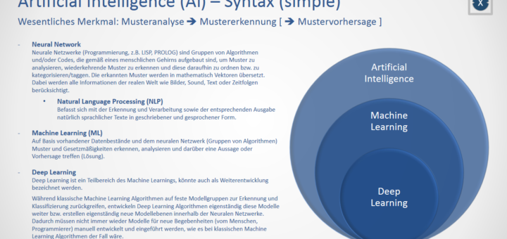 Artificial Intelligence (AI) - Simple Syntax