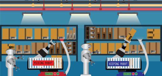 Robotik in der Lagerlogistik - Quelle: Shutterstock