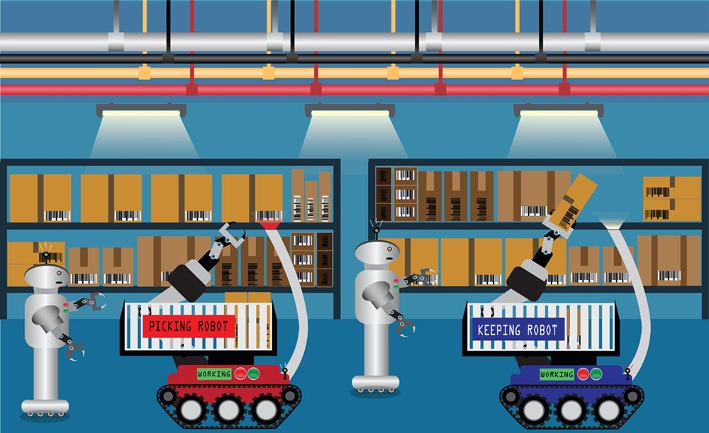 Robotik in der Lagerlogistik