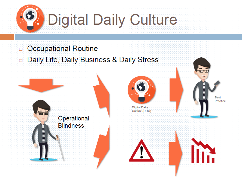 Digital Daily Culture
