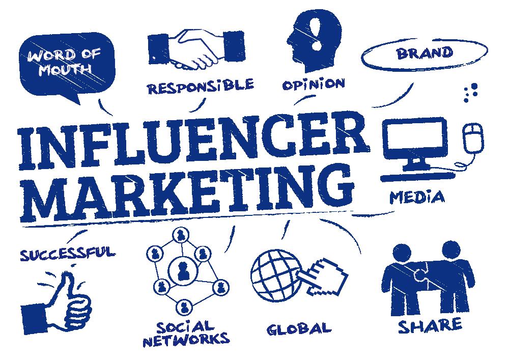 Influencer wirken vor allem bei Jüngeren – @shutterstock | Trueffelpix