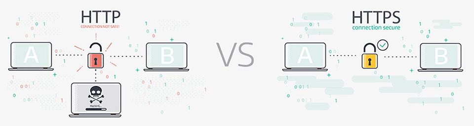 http vs https protocol - @shutterstock | Makstorm
