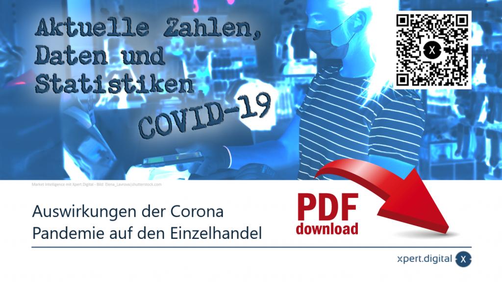 Auswirkungen der Corona-Pandemie(COVID-19) auf den Einzelhandel - PDF Download