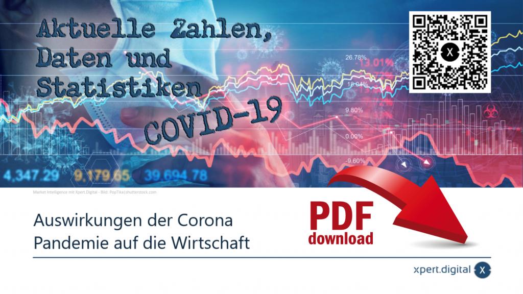 Auswirkungen der Corona-Pandemie(COVID-19) auf die Wirtschaft - PDF Download