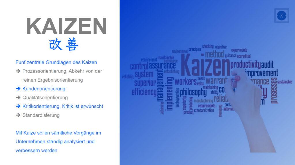 Kaizen Grundlagen - Bild: Xpert.Digital