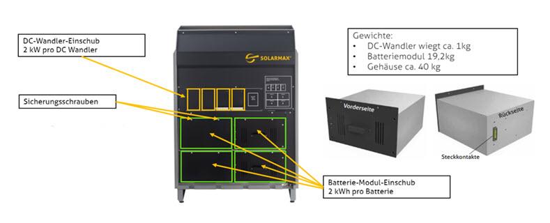 Batteriespeichersystem - made in Germany